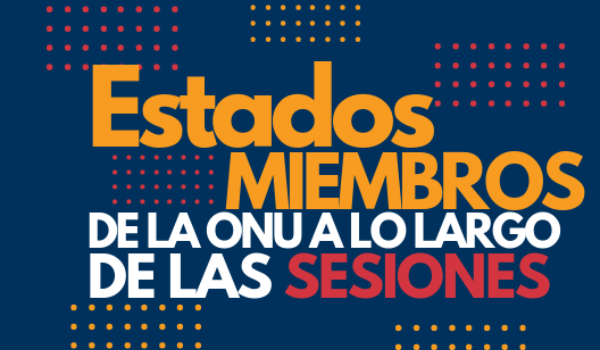 Estados Miembros de la ONU: registro en las sesiones