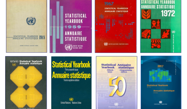 UN Statistical Yearbook